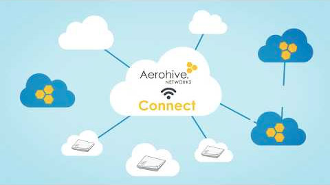 Access Points | Aerohive Networks